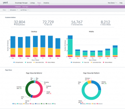 Yext Analytics for Pages - 2