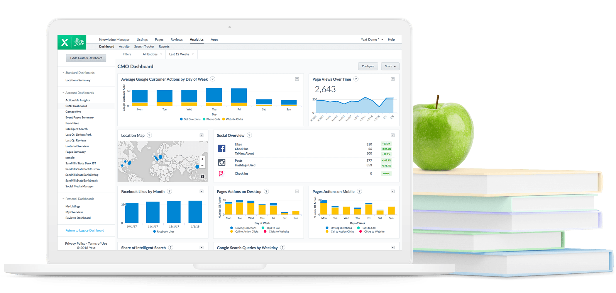 Yext Software 1 | Digital Marketing Community