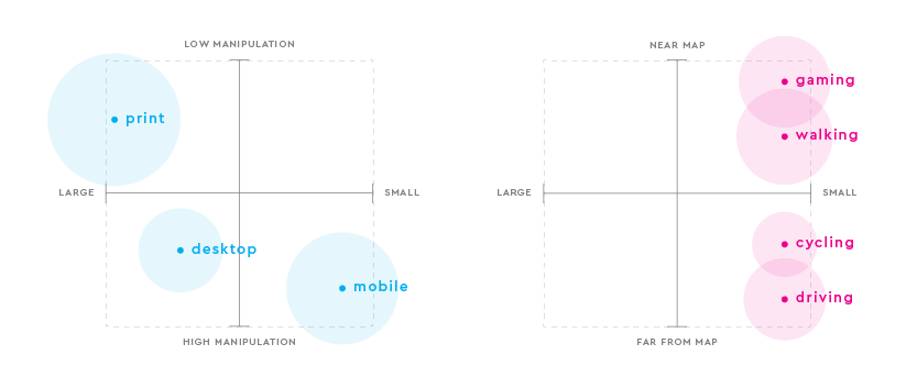 Map manipulation on mobile landing pages