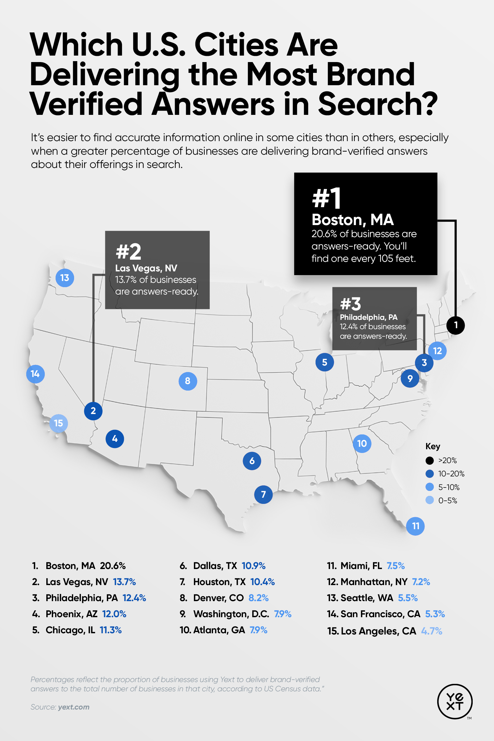 U.S. map displaying 15 cities where businesses are delivering brand verified answers online.